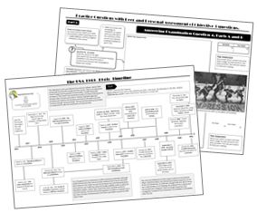 OCR B: A010 The USA 1919-1941: Mind Maps
