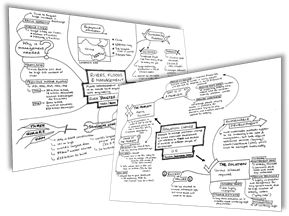 St Margaret     s Academy Geography Blog  GCSE Fold Mountains Case     Science case study template