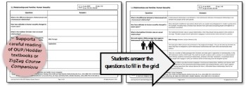 Religious Studies GCSE AQA A Learning Grids