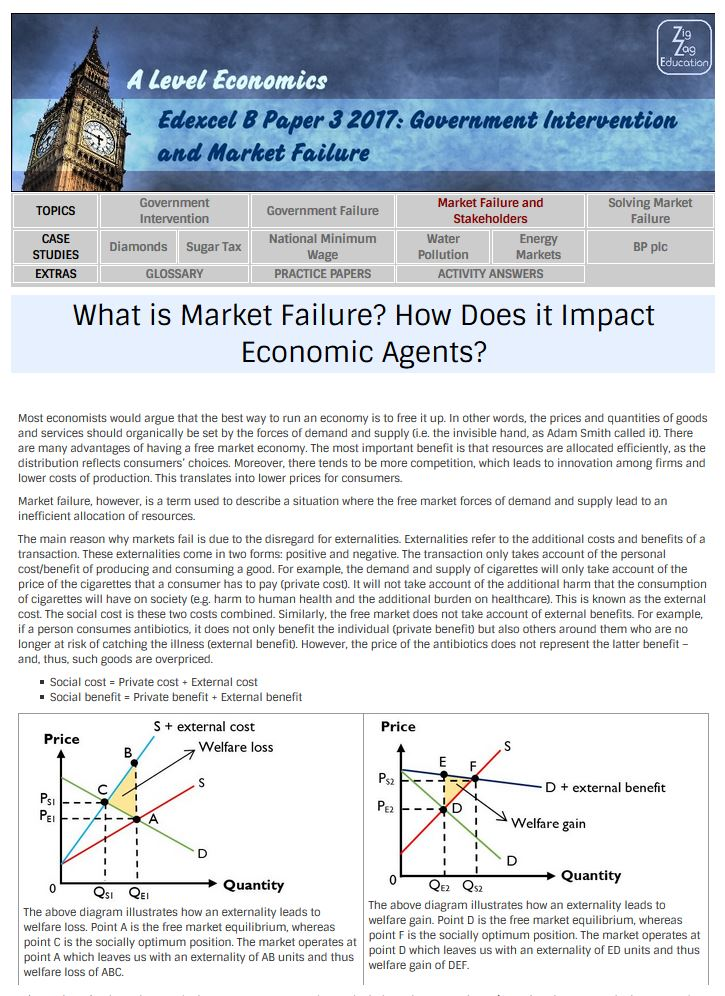 market equilibrium and government intervention